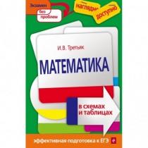 Математика  в  схемах  и...