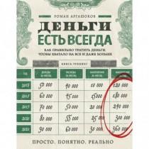 Деньги  есть  всегда.  Как...