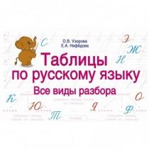 Таблицы по русскому языку....